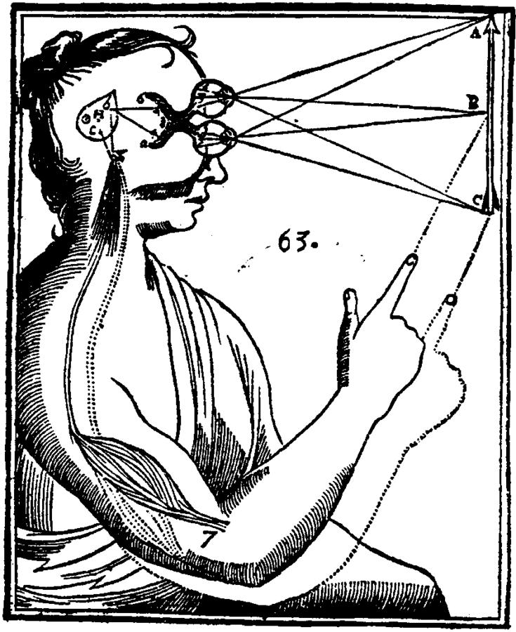 Zeichnung von Descartes